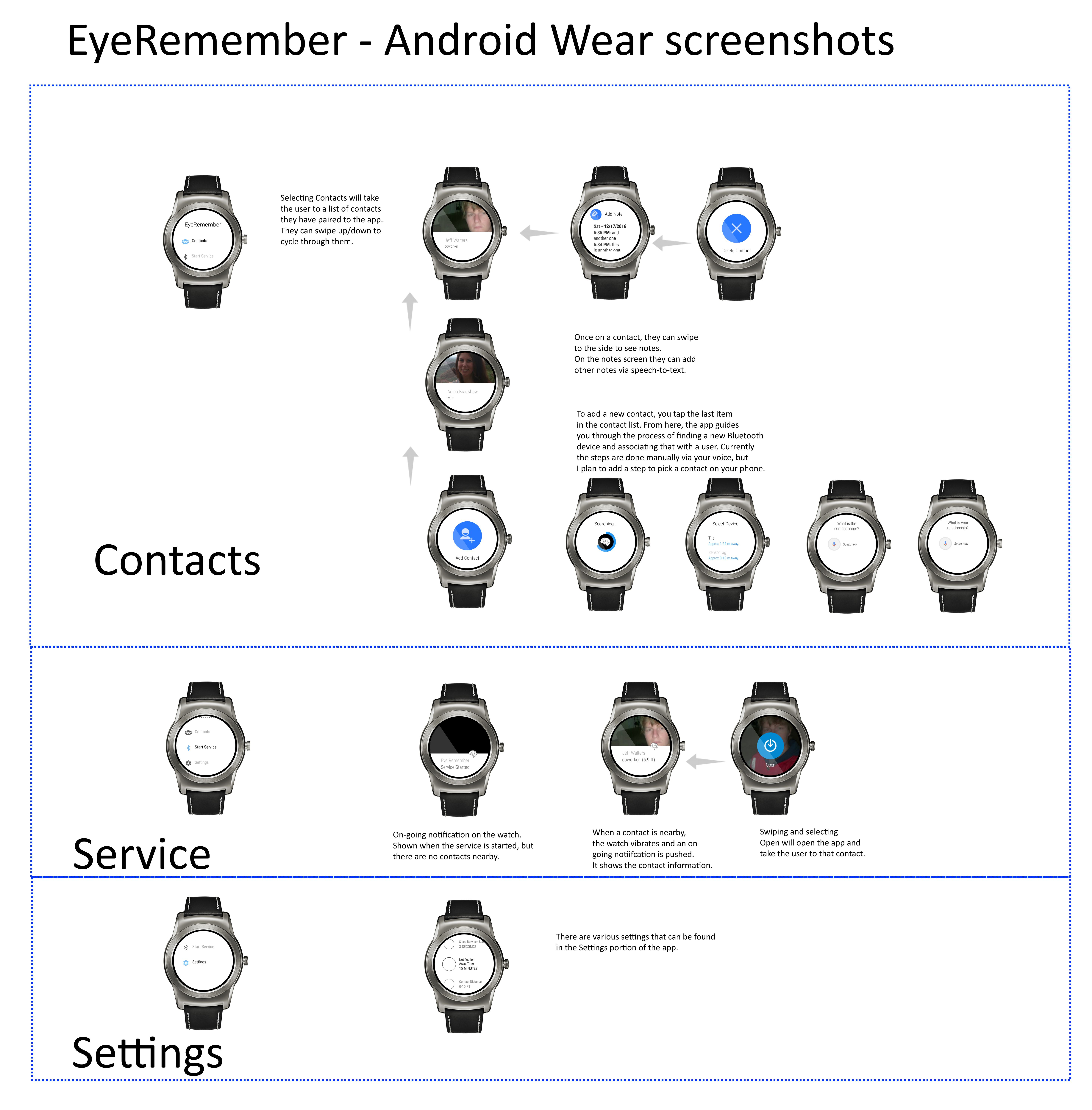 Screenshots of EyeRemember for Android Wear